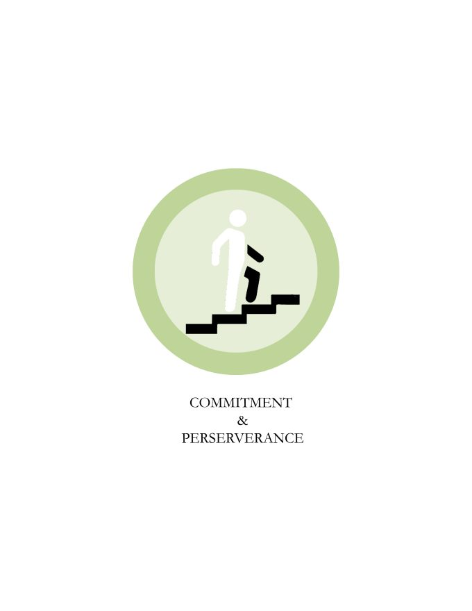 commitment-and-perserverance
