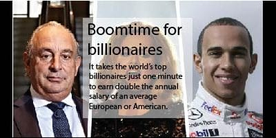 'Boomtime for billionaires' in latest ranking : Read more from THE DAY
